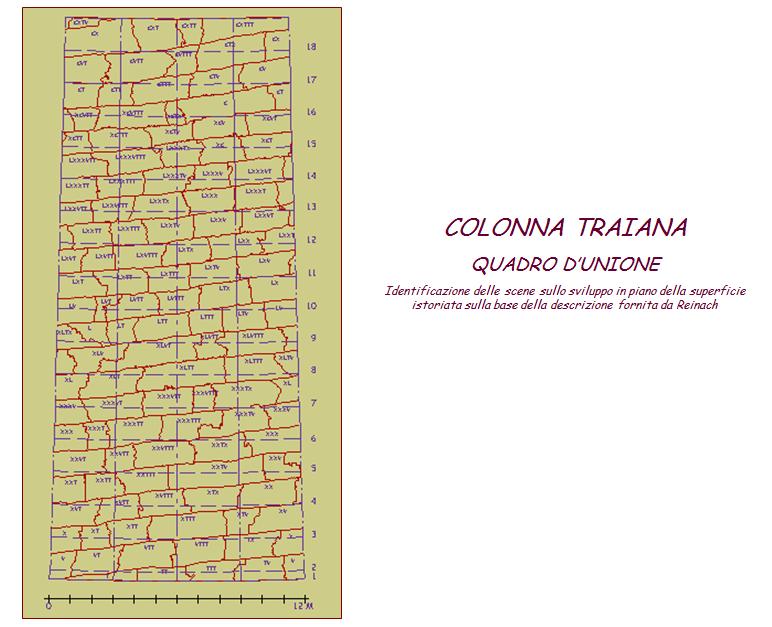 Colonna Traiana Quadro d'unione